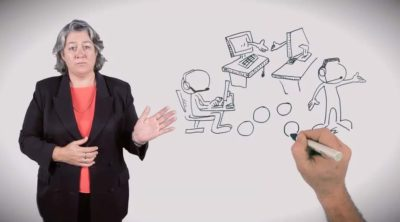 Corporate Video - Whiteboard Animation - Accessable Tourism - Can Go Anywhere